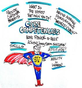 employee_competency_testing